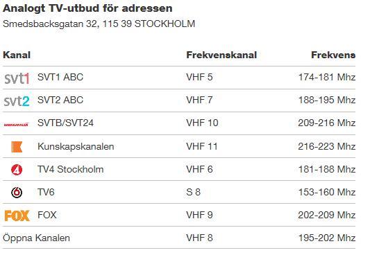 Basutbud TV